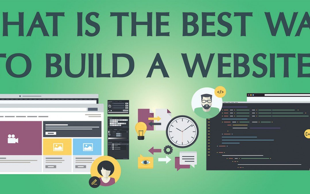 The best way to build a website [Infographic]